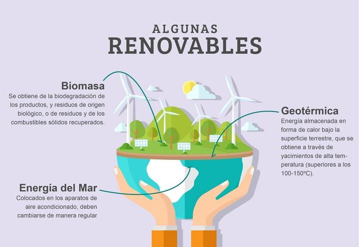 algunas-renovables