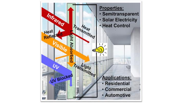 ventana-temperatura