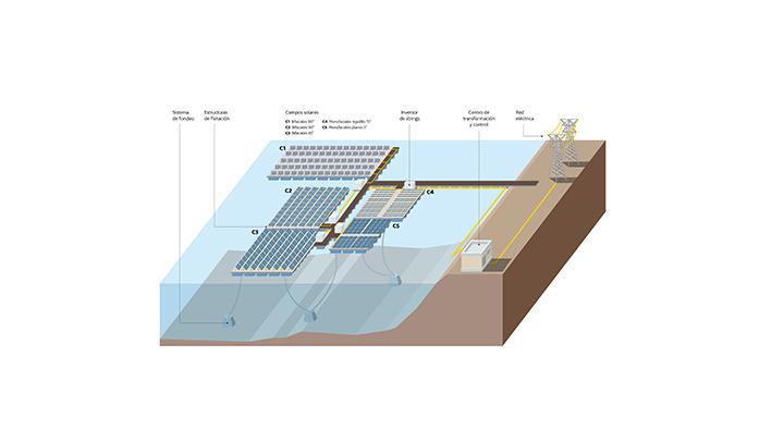 planta-fotovoltaica-flotante